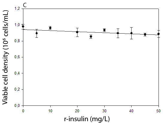 toxicity_r-insulin