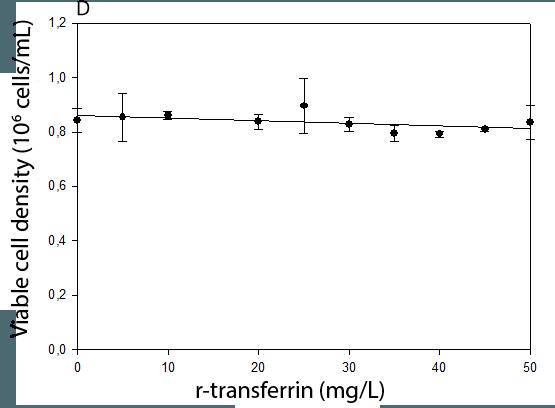 toxicity_r-transferrin
