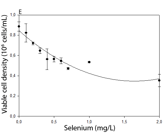 toxicity_selenium