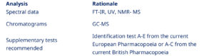 Registrant group for Tetradonium Bromide 1